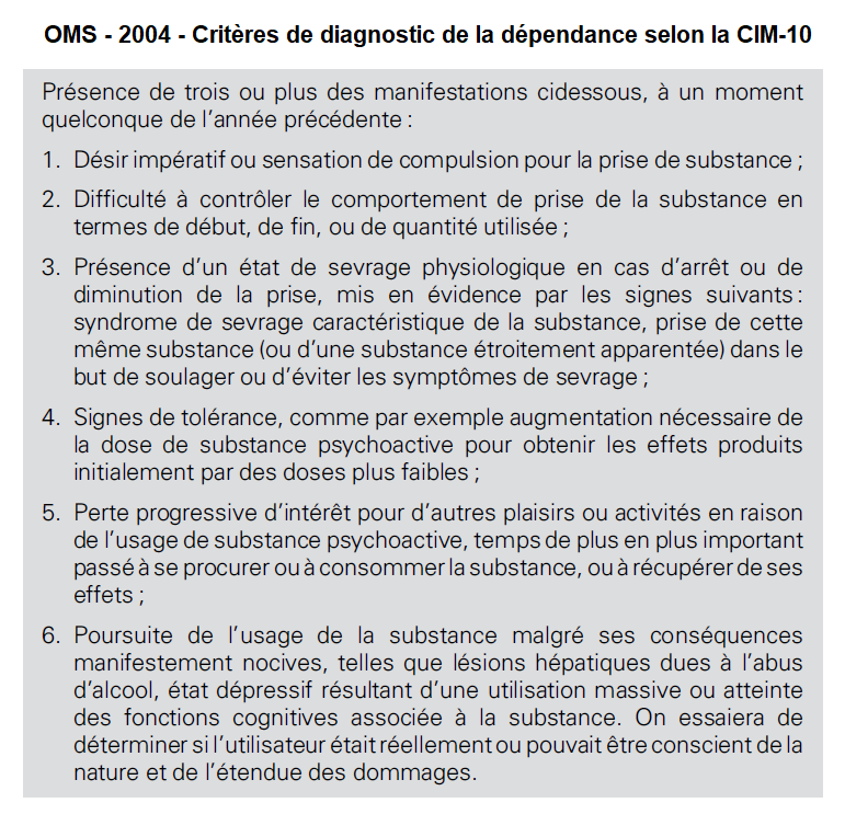 40 - CIM-10 - 2004 - 6 Critères diagnostic de dépendance