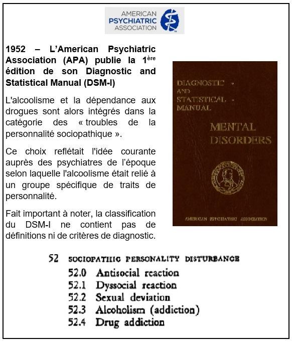 9 - APA - 1952 - DSM-1