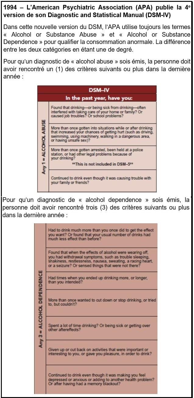 15 - APA 1994 - DSM-IV