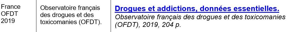 France OFDT 2019