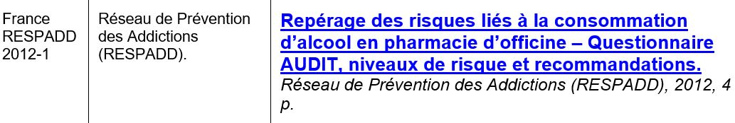 France RESPADD 2012-1