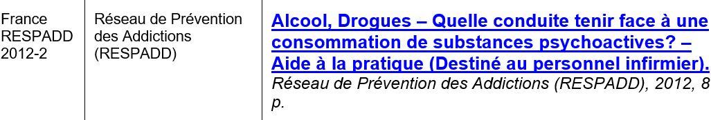 France RESPADD 2012-2