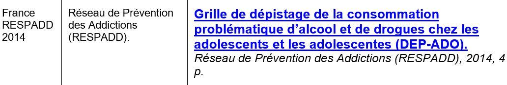 France RESPADD 2014